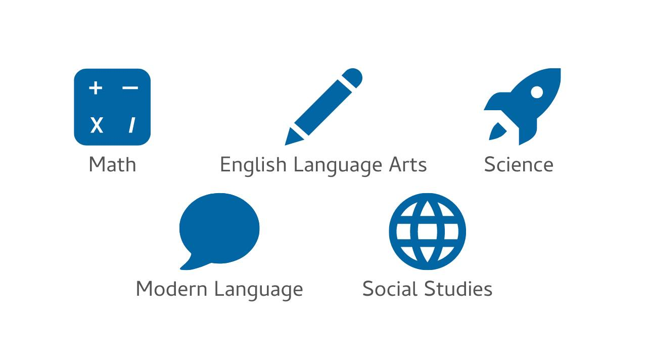 Tutoring subject areas are displayed with icons above them for the subjects of Math, Social Studies, Modern Language, Science, and English Language Arts.